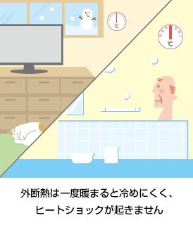 外断熱は一度暖まると冷めにくく、ヒートショックが起きません