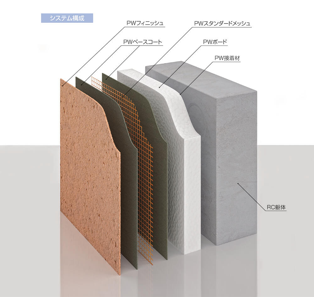 PassiveWall_150722.indd